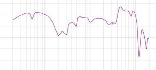 freq response graph