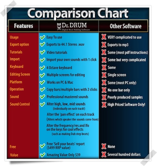 dr-drum-comparison-chart